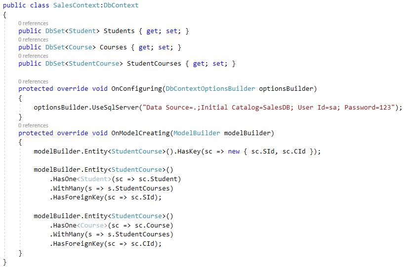 Fluent API